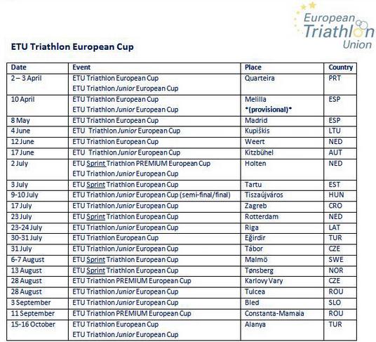 ETU agenda 2016
